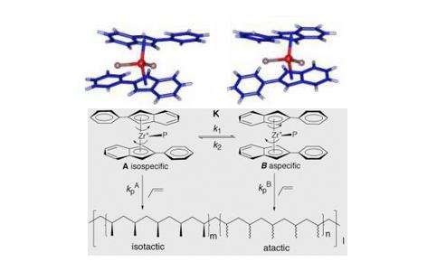 2-phenylindenyl