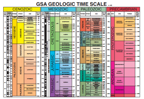 Geologic Map Colors on edge coloring, map assessment, chromatic polynomial, path coloring, map of dalmatian coast croatia, greedy coloring, map of europe, star coloring, fractional coloring, map weather, acyclic coloring, map coloring pages, map lines, perfect graph, map coloring worksheets, map of world countries geography, dual graph, graph coloring, lattice graph, map flower, exact coloring, map labels, map of us lower 48 states, five color theorem, map of malawi and surrounding countries, map of the world international, pigeonhole principle, map layers, hadwiger conjecture, map creator, harmonious coloring, map of northeastern united states, complete coloring, map words, map of mexico states and capitals, strong coloring, map details, map of greenland and north america,