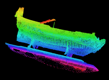 Point clouds from imagery