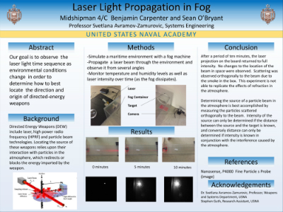 Introduction to Laser Research :: Lasers in Maritime